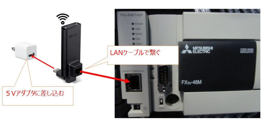 無線LAN子機で接続